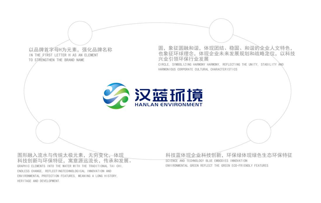河北汉蓝品牌故事